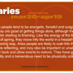 Aries Personality